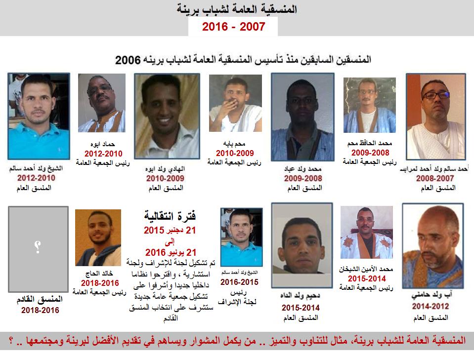 Photo of انتخاب أعضاء الجمعية العامة للمنسقية العامة لشباب برينة